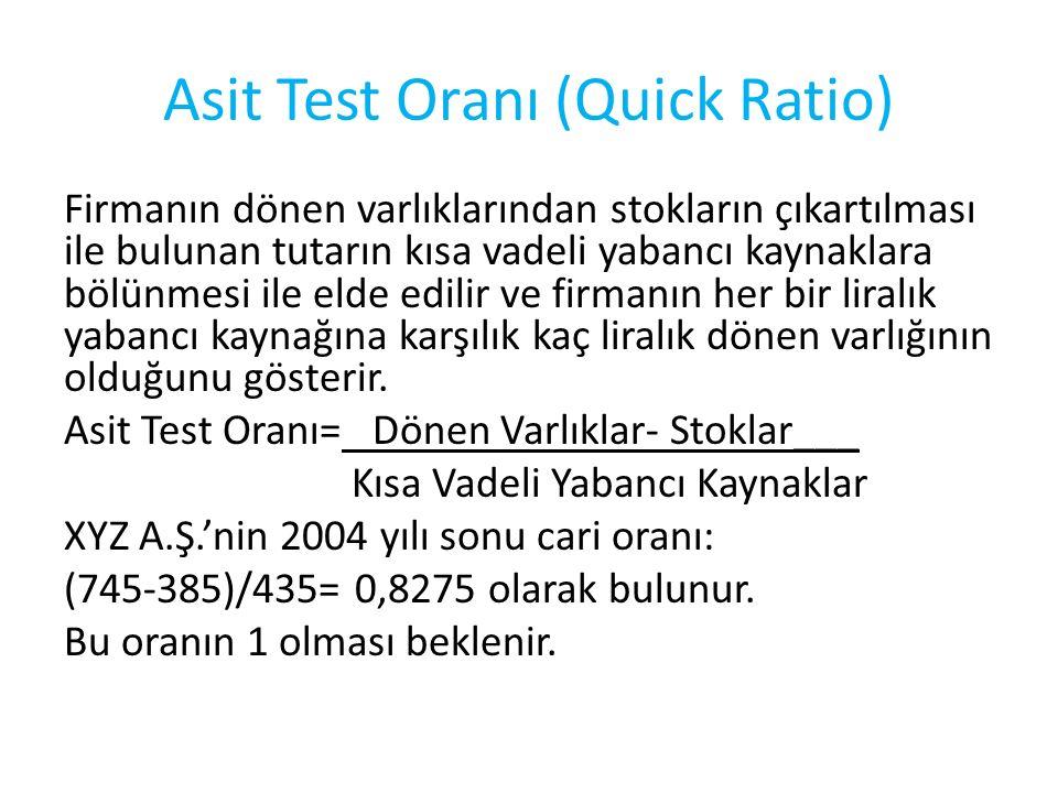 Asit Test Oranı (Quick Ratio) Firmanın dönen varlıklarından stokların çıkartılması ile bulunan tutarın kısa vadeli yabancı kaynaklara bölünmesi ile el