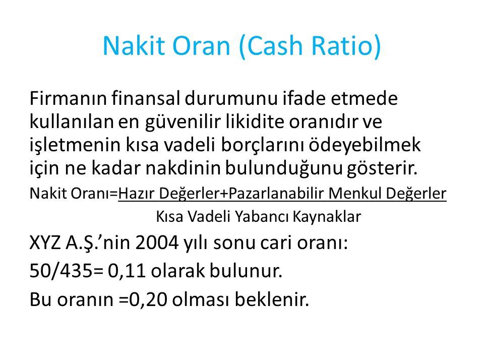 Nakit Oran (Cash Ratio) Firmanın finansal durumunu ifade etmede kullanılan en güvenilir likidite oranıdır ve işletmenin kısa vadeli borçlarını ödeyebi