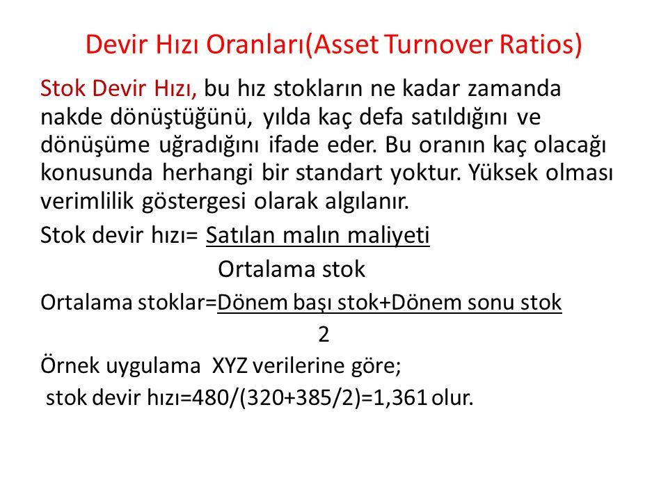 Devir Hızı Oranları(Asset Turnover Ratios) Stok Devir Hızı, bu hız stokların ne kadar zamanda nakde dönüştüğünü, yılda kaç defa satıldığını ve dönüşüm