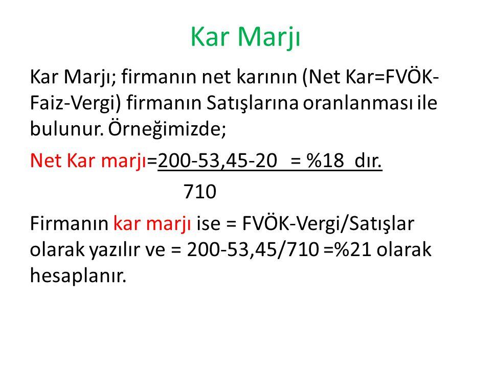 Kar Marjı Kar Marjı; firmanın net karının (Net Kar=FVÖK- Faiz-Vergi) firmanın Satışlarına oranlanması ile bulunur. Örneğimizde; Net Kar marjı=200-53,4