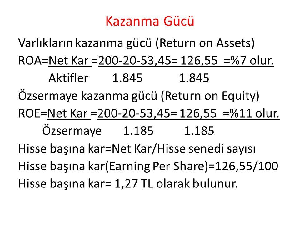 Kazanma Gücü Varlıkların kazanma gücü (Return on Assets) ROA=Net Kar =200-20-53,45= 126,55 =%7 olur. Aktifler 1.845 1.845 Özsermaye kazanma gücü (Retu