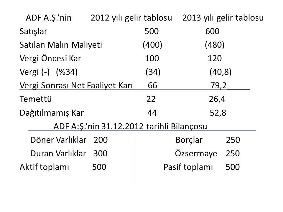 ADF A.Ş.'nin 2012 yılı gelir tablosu 2013 yılı gelir tablosu Satışlar 500 600 Satılan Malın Maliyeti (400) (480) Vergi Öncesi Kar 100 120 Vergi (-) (%