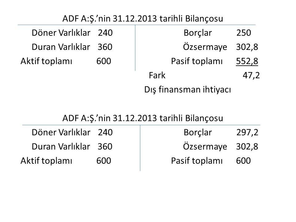 ADF A:Ş.'nin 31.12.2013 tarihli Bilançosu Döner Varlıklar 240 Borçlar 250 Duran Varlıklar 360 Özsermaye 302,8 Aktif toplamı 600 Pasif toplamı 552,8 Fa