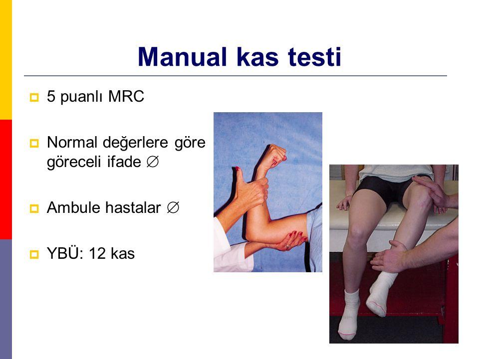 Manual kas testi  5 puanlı MRC  Normal değerlere göre göreceli ifade   Ambule hastalar   YBÜ: 12 kas