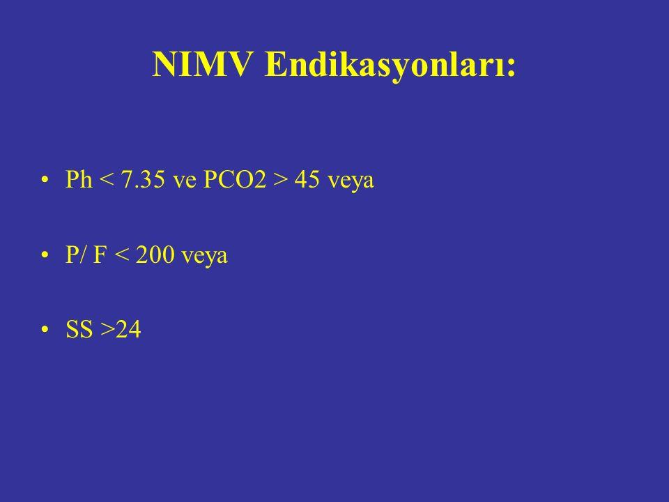 NIMV Endikasyonları: Ph 45 veya P/ F < 200 veya SS >24
