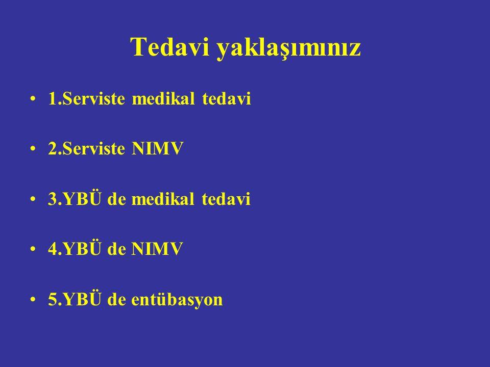 Tedavi yaklaşımınız 1.Serviste medikal tedavi 2.Serviste NIMV 3.YBÜ de medikal tedavi 4.YBÜ de NIMV 5.YBÜ de entübasyon