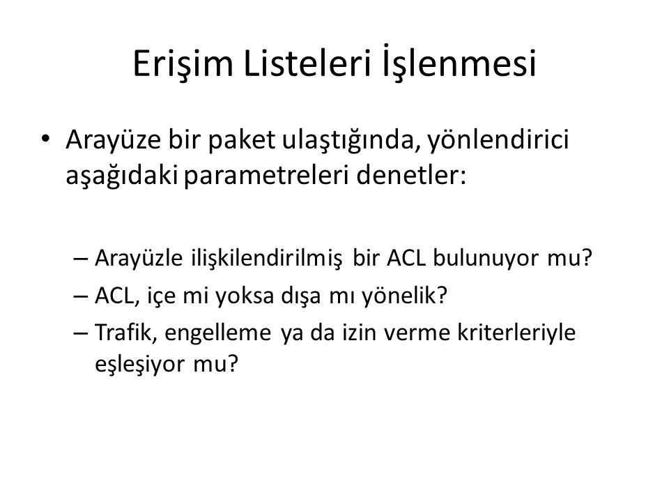 Erişim Listeleri İşlenmesi Arayüze bir paket ulaştığında, yönlendirici aşağıdaki parametreleri denetler: – Arayüzle ilişkilendirilmiş bir ACL bulunuyo
