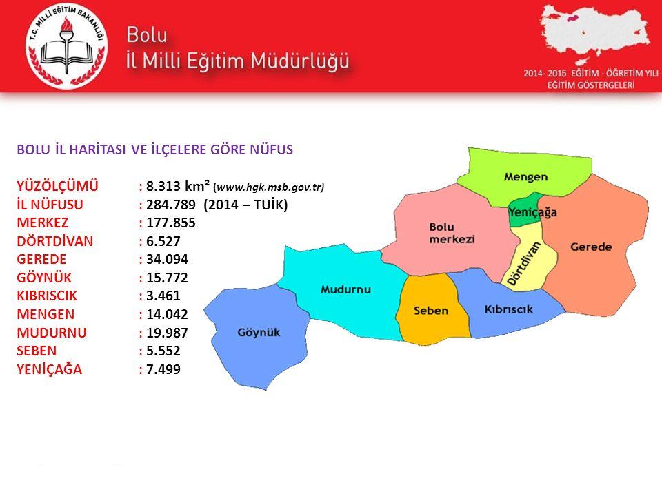 BOLU İL HARİTASI VE İLÇELERE GÖRE NÜFUS YÜZÖLÇÜMÜ: 8.313 km² (www.hgk.msb.gov.tr) İL NÜFUSU: 284.789 (2014 – TUİK) MERKEZ: 177.855 DÖRTDİVAN: 6.527 GEREDE: 34.094 GÖYNÜK: 15.772 KIBRISCIK: 3.461 MENGEN: 14.042 MUDURNU: 19.987 SEBEN: 5.552 YENİÇAĞA: 7.499