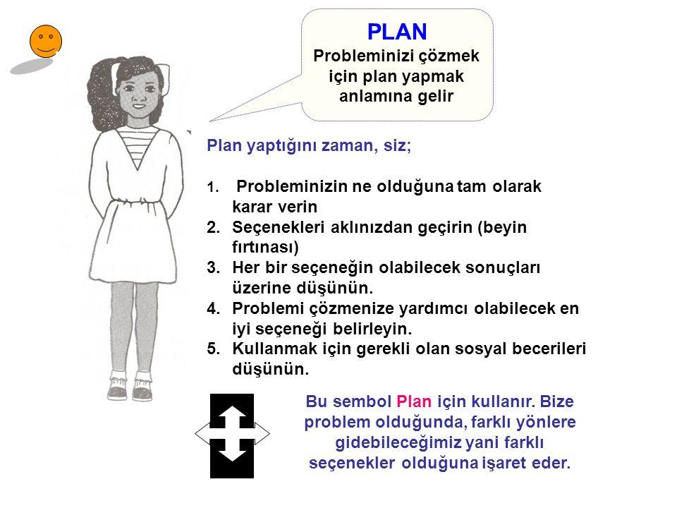 PLAN Probleminizi çözmek için plan yapmak anlamına gelir Plan yaptığını zaman, siz; 1. Probleminizin ne olduğuna tam olarak karar verin 2.Seçenekleri