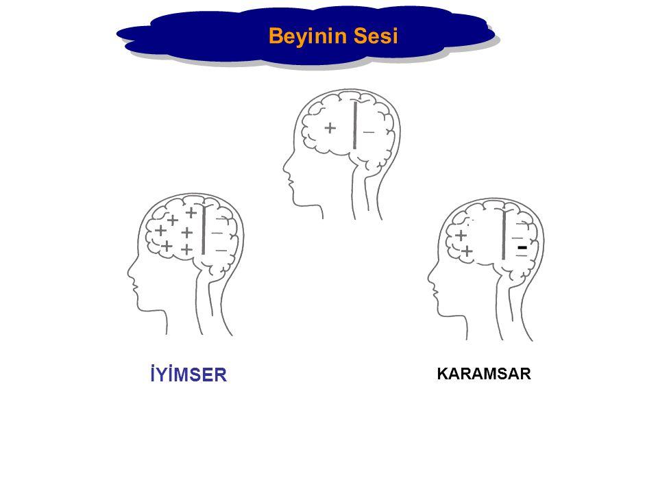 - Beyinin Sesi İYİMSER KARAMSAR