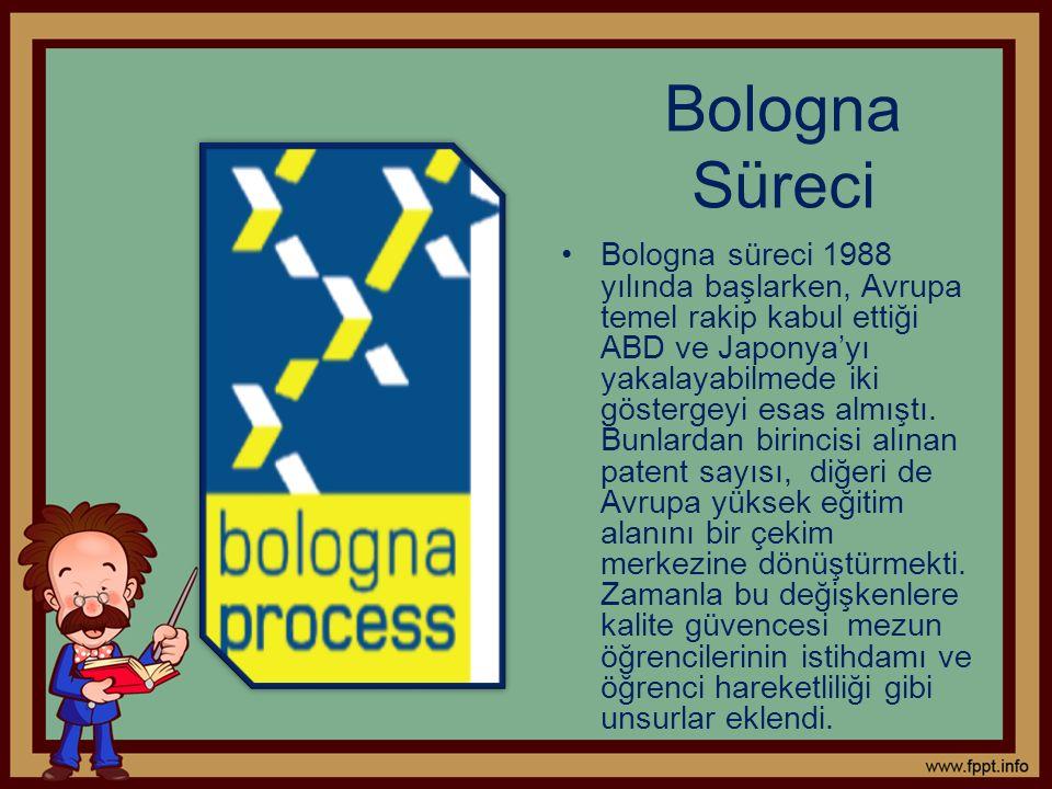 Bologna Süreci Bologna süreci 1988 yılında başlarken, Avrupa temel rakip kabul ettiği ABD ve Japonya'yı yakalayabilmede iki göstergeyi esas almıştı. B