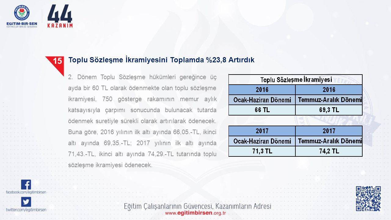 2. Dönem Toplu Sözleşme hükümleri gereğince üç ayda bir 60 TL olarak ödenmekte olan toplu sözleşme ikramiyesi, 750 gösterge rakamının memur aylık kats