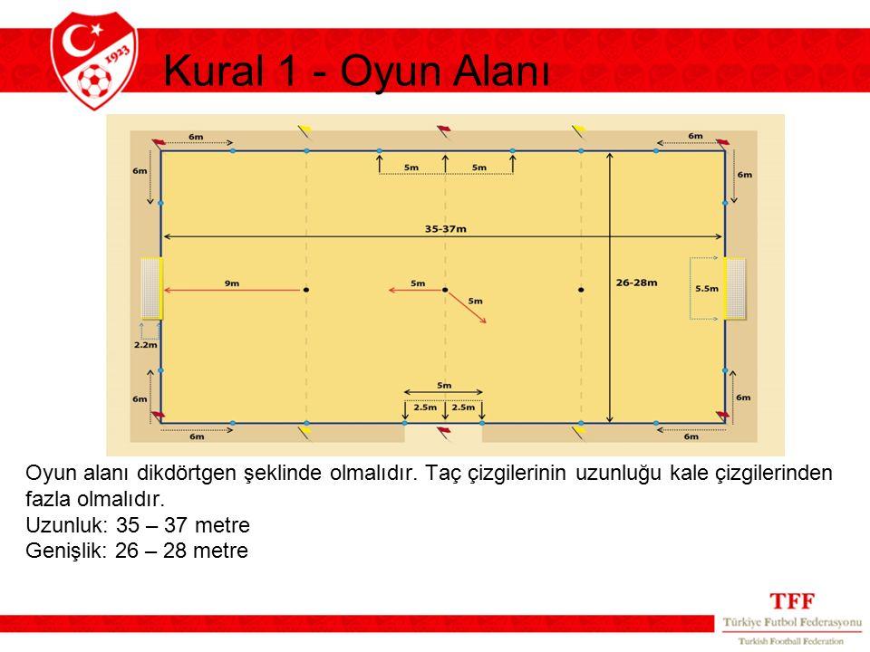 KURAL 12- Faul ve Fena Hareketler İhtar verilecek haller Eğer bir oyuncu aşağıdaki yedi ihlalden birini yaparsa ihtar verilir.