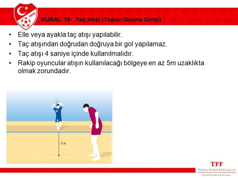 KURAL 15- Taç Atışı (Topun Oyuna Girişi) Elle veya ayakla taç atışı yapılabilir. Taç atışından doğrudan doğruya bir gol yapılamaz. Taç atışı 4 saniye