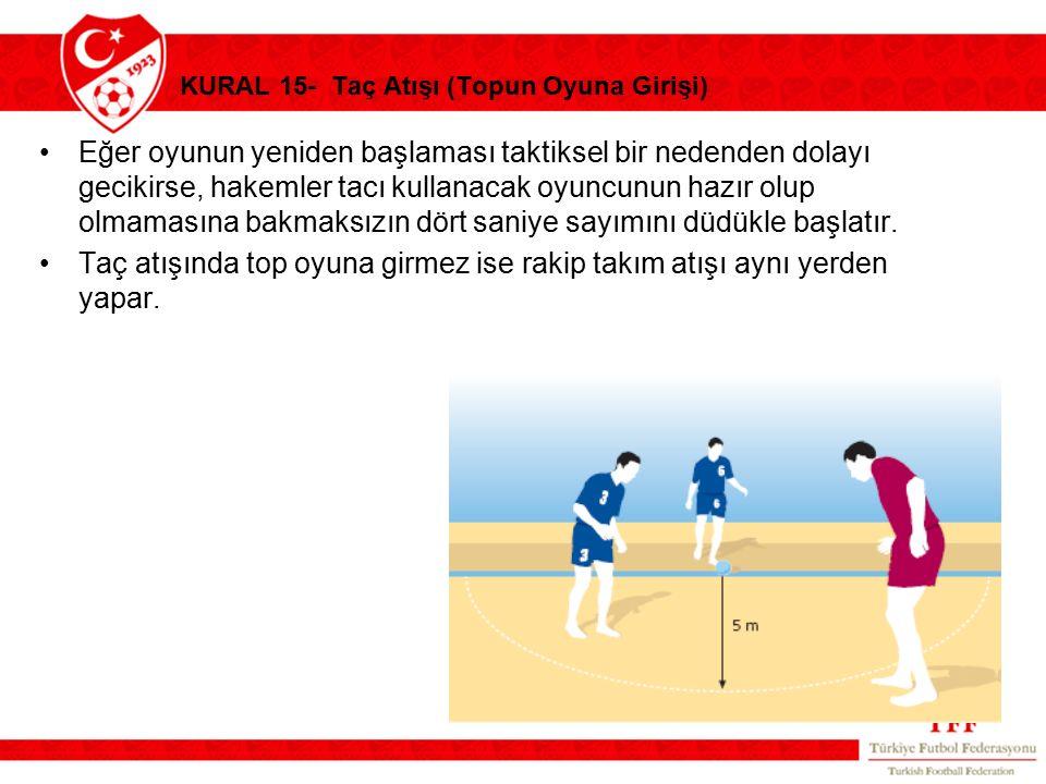 KURAL 15- Taç Atışı (Topun Oyuna Girişi) Eğer oyunun yeniden başlaması taktiksel bir nedenden dolayı gecikirse, hakemler tacı kullanacak oyuncunun haz