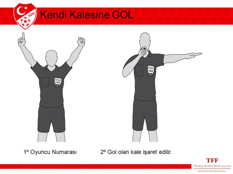 Kendi Kalesine GOL 1º Oyuncu Numarası 2º Gol olan kale işaret edilir.