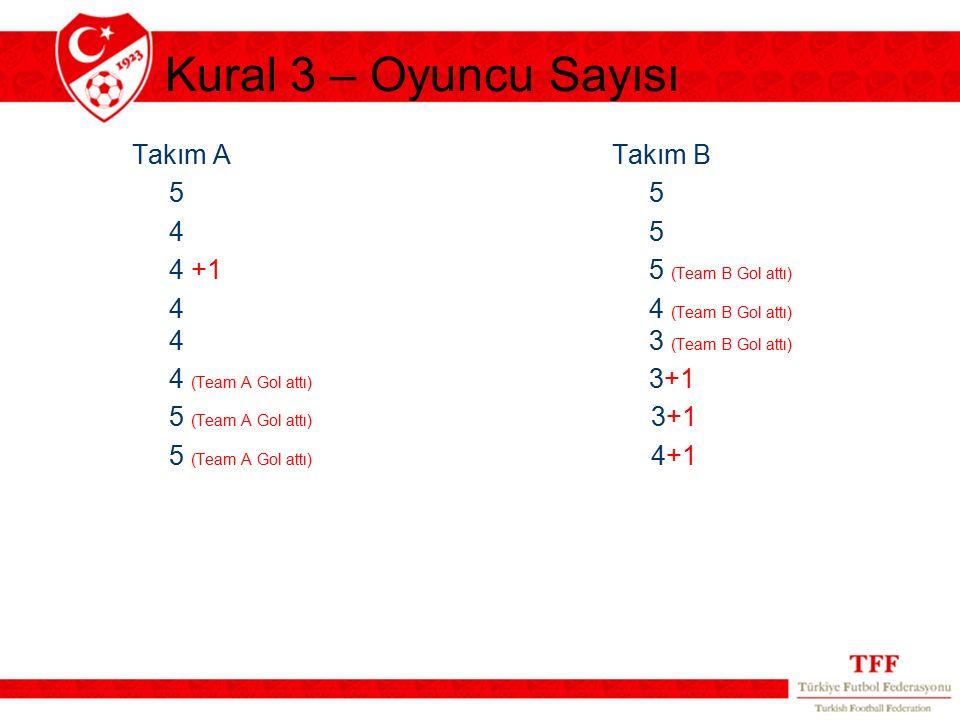 Kural 3 – Oyuncu Sayısı Takım A Takım B 5 4 5 4 +1 5 (Team B Gol attı) 4 4 (Team B Gol attı) 4 3 (Team B Gol attı) 4 (Team A Gol attı) 3+1 5 (Team A G