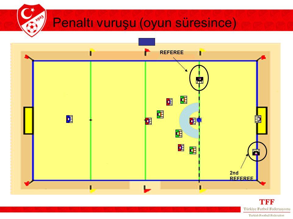 Penaltı vuruşu (oyun süresince) REFEREE 2nd REFEREE