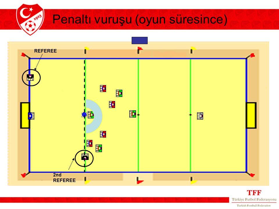 REFEREE 2nd REFEREE Penaltı vuruşu (oyun süresince)