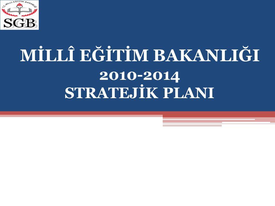 Sunum Planı MEB Stratejik Plan; I.Hazırlık Çalışmaları i.Yayınlar ii.Çalıştay ve Seminerler iii.Ekipler II.Planlama Aşamaları, i.Plan Oluşum Şeması ii.Üst Politika Belgeleri III.MEB 2010-2014 Stratejik Planı i.Genel Yapı ii.Stratejik Plan Süreci iii.Durum Analizi iv.Geleceğe Yönelim 2