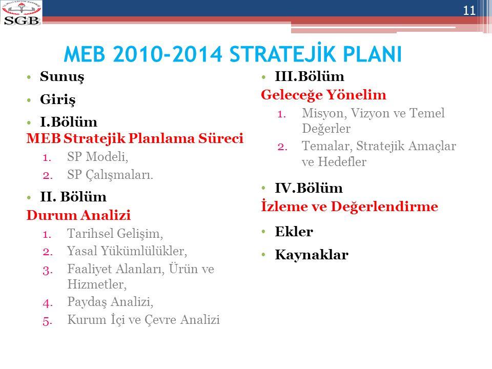 MEB 2010-2014 STRATEJİK PLANI Sunuş Giriş I.Bölüm MEB Stratejik Planlama Süreci 1.SP Modeli, 2.SP Çalışmaları. II. Bölüm Durum Analizi 1.Tarihsel Geli