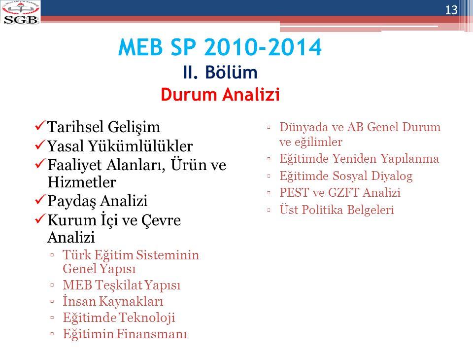 MEB SP 2010-2014 II. Bölüm Durum Analizi Tarihsel Gelişim Yasal Yükümlülükler Faaliyet Alanları, Ürün ve Hizmetler Paydaş Analizi Kurum İçi ve Çevre A