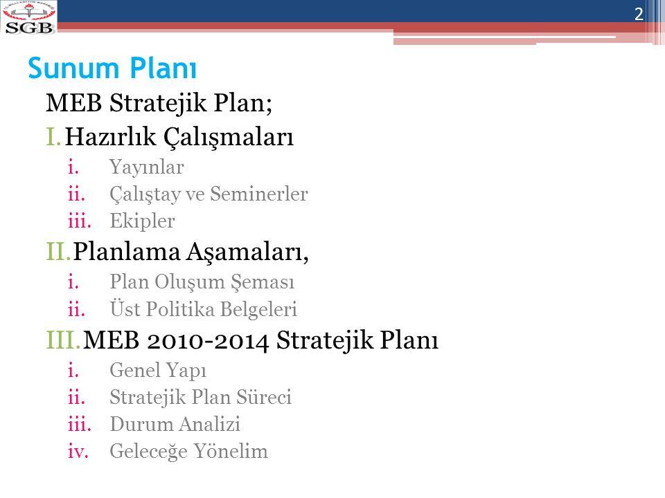 Sunum Planı MEB Stratejik Plan; I.Hazırlık Çalışmaları i.Yayınlar ii.Çalıştay ve Seminerler iii.Ekipler II.Planlama Aşamaları, i.Plan Oluşum Şeması ii