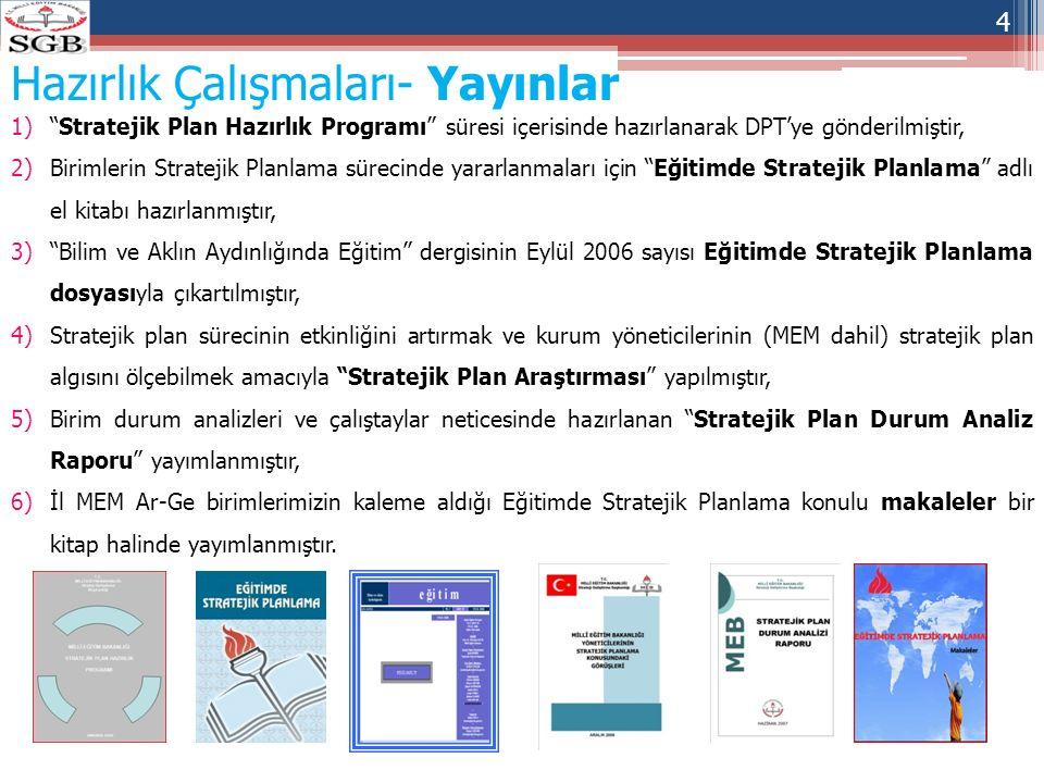 """4 1)""""Stratejik Plan Hazırlık Programı"""" süresi içerisinde hazırlanarak DPT'ye gönderilmiştir, 2)Birimlerin Stratejik Planlama sürecinde yararlanmaları"""