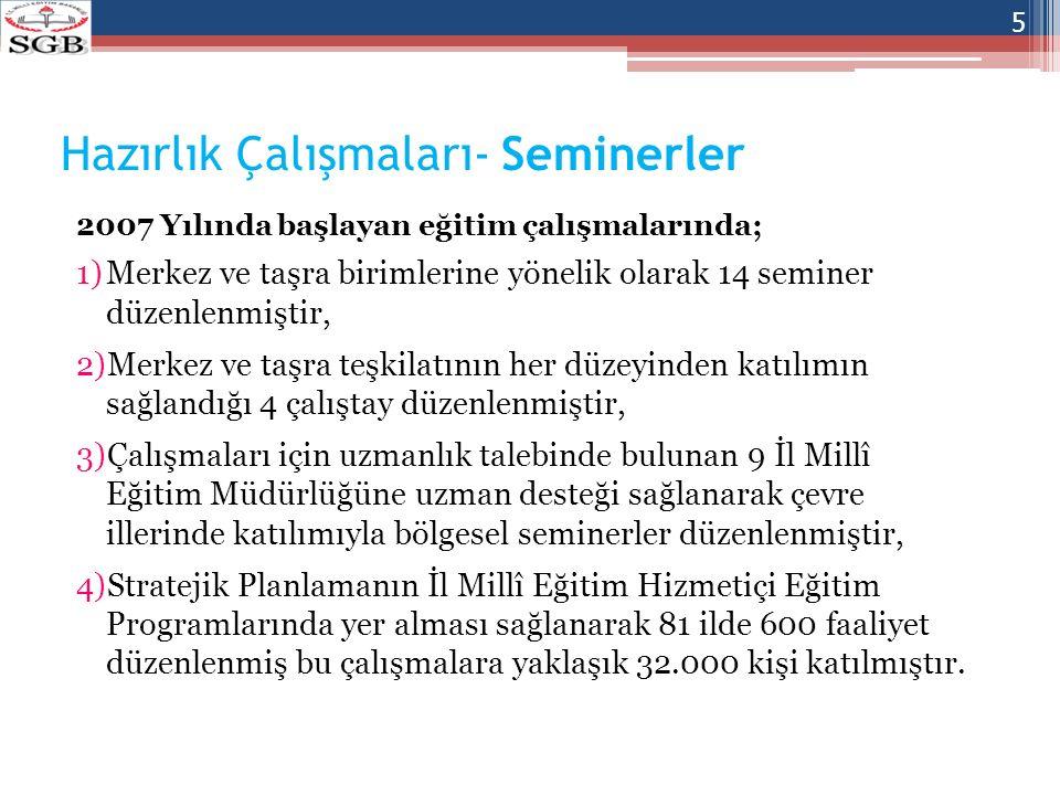 Hazırlık Çalışmaları- Seminerler 2007 Yılında başlayan eğitim çalışmalarında; 1)Merkez ve taşra birimlerine yönelik olarak 14 seminer düzenlenmiştir,