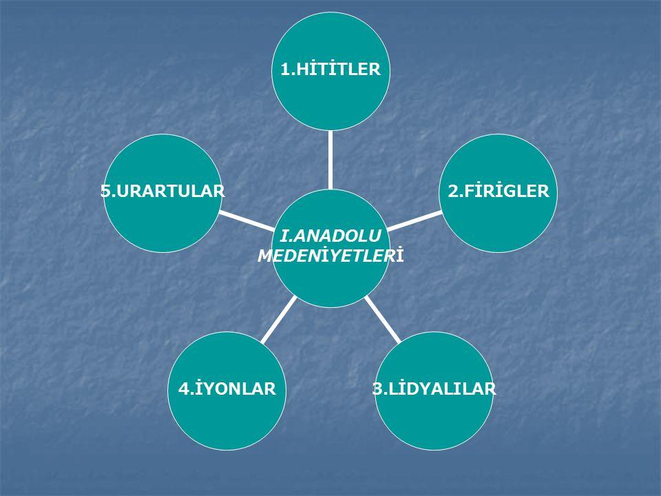 I.ANADOLU MEDENİYETLERİ 1.HİTİTLER2.FİRİGLER3.LİDYALILAR4.İYONLAR5.URARTULAR