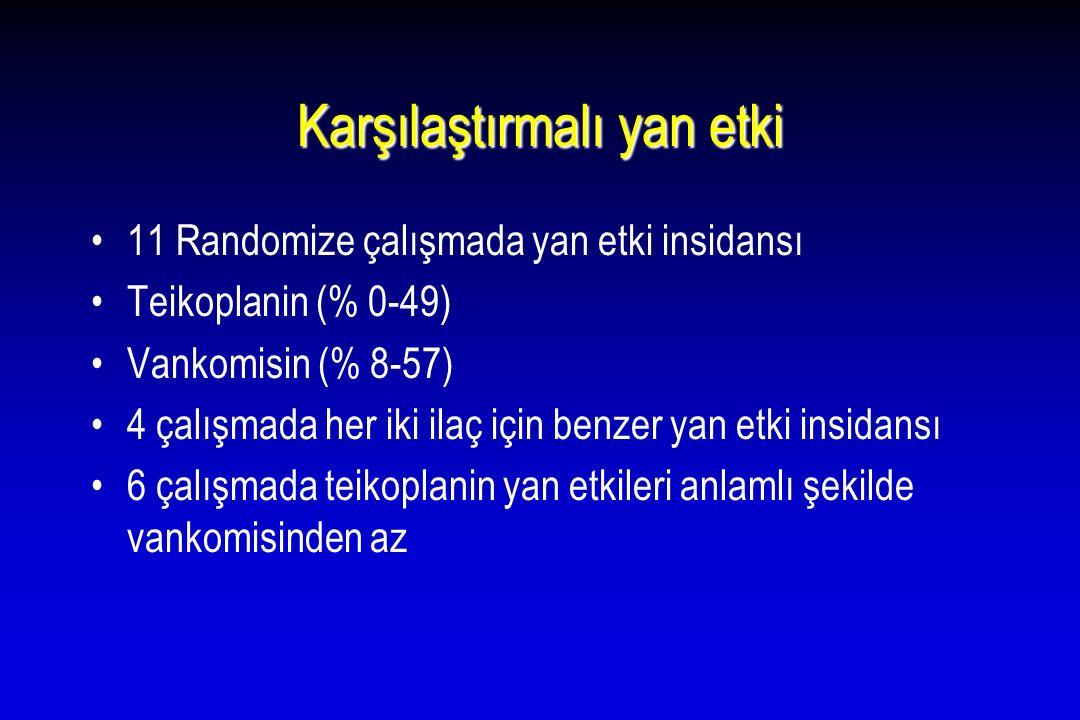 Karşılaştırmalı yan etki 11 Randomize çalışmada yan etki insidansı Teikoplanin (% 0-49) Vankomisin (% 8-57) 4 çalışmada her iki ilaç için benzer yan e