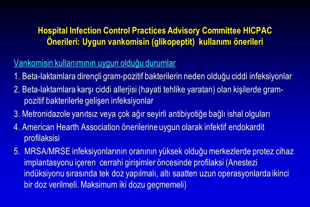 Hospital Infection Control Practices Advisory Committee HICPAC Önerileri: Uygun vankomisin (glikopeptit) kullanımı önerileri Vankomisin kullanımının u