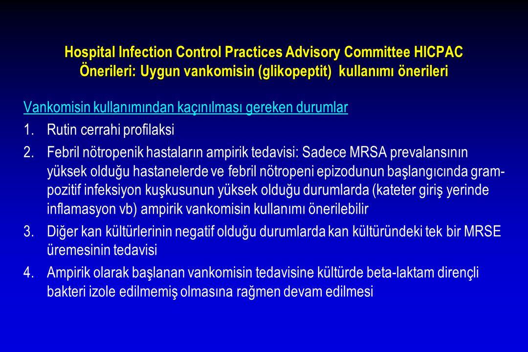 Hospital Infection Control Practices Advisory Committee HICPAC Önerileri: Uygun vankomisin (glikopeptit) kullanımı önerileri Vankomisin kullanımından