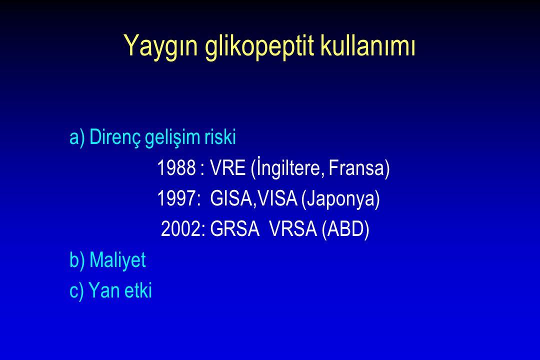 a) Direnç gelişim riski 1988 : VRE (İngiltere, Fransa) 1997: GISA,VISA (Japonya) 2002: GRSA VRSA (ABD) b) Maliyet c) Yan etki Yaygın glikopeptit kulla