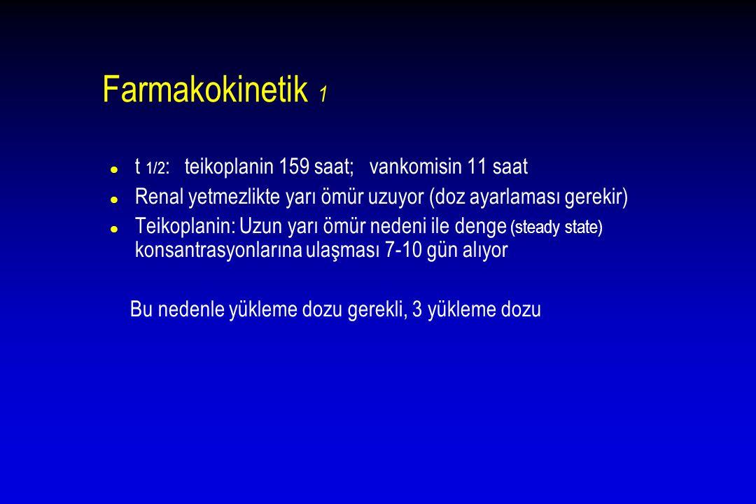 Farmakokinetik 1 l t 1/2 : teikoplanin 159 saat; vankomisin 11 saat l Renal yetmezlikte yarı ömür uzuyor (doz ayarlaması gerekir) l Teikoplanin: Uzun