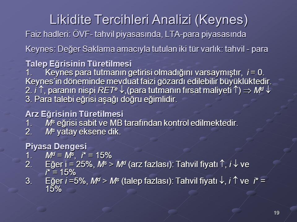 19 Likidite Tercihleri Analizi (Keynes) Faiz hadleri: ÖVF- tahvil piyasasında, LTA-para piyasasında Keynes: Değer Saklama amacıyla tutulan iki tür varlık: tahvil - para Talep Eğrisinin Türetilmesi 1.Keynes para tutmanın getirisi olmadığını varsaymıştır, i = 0.