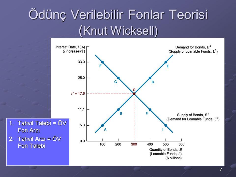 7 Ödünç Verilebilir Fonlar Teorisi ( Knut Wicksell) 1.Tahvil Talebi = ÖV Fon Arzı 2.Tahvil Arzı = ÖV Fon Talebi