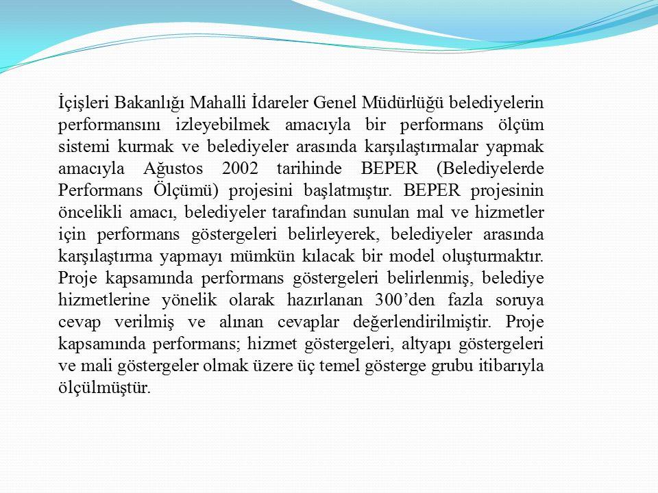 İçişleri Bakanlığı Mahalli İdareler Genel Müdürlüğü belediyelerin performansını izleyebilmek amacıyla bir performans ölçüm sistemi kurmak ve belediyeler arasında karşılaştırmalar yapmak amacıyla Ağustos 2002 tarihinde BEPER (Belediyelerde Performans Ölçümü) projesini başlatmıştır.