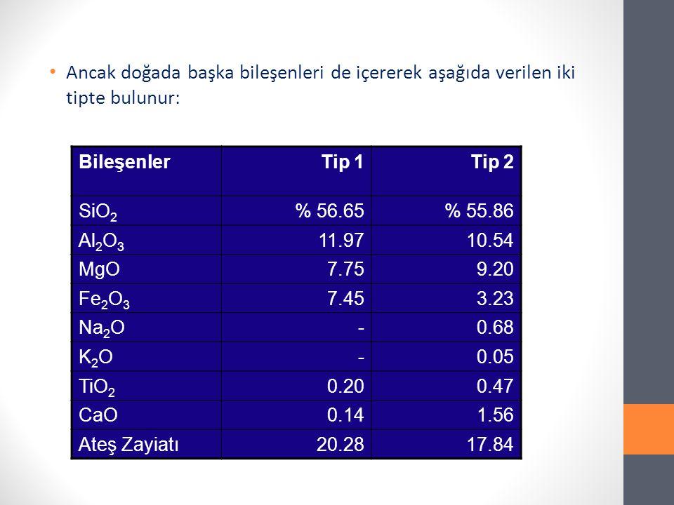 Ancak doğada başka bileşenleri de içererek aşağıda verilen iki tipte bulunur: BileşenlerTip 1Tip 2 SiO 2 % 56.65% 55.86 Al 2 O 3 11.9710.54 MgO7.759.20 Fe 2 O 3 7.453.23 Na 2 O-0.68 K2OK2O-0.05 TiO 2 0.200.47 CaO0.141.56 Ateş Zayiatı20.2817.84