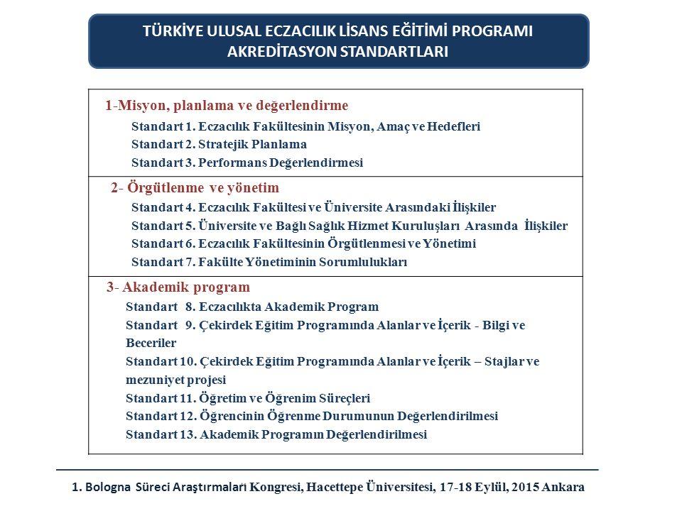 14 TÜRKİYE ULUSAL ECZACILIK LİSANS EĞİTİMİ PROGRAMI AKREDİTASYON STANDARTLARI 1-Misyon, planlama ve değerlendirme Standart 1. Eczacılık Fakültesinin M