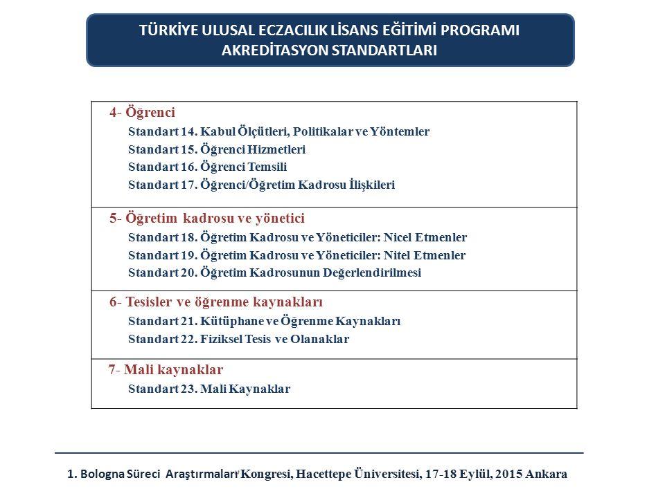 15 TÜRKİYE ULUSAL ECZACILIK LİSANS EĞİTİMİ PROGRAMI AKREDİTASYON STANDARTLARI 1. Bologna Süreci Araştırmaları Kongresi, Hacettepe Üniversitesi, 17-18