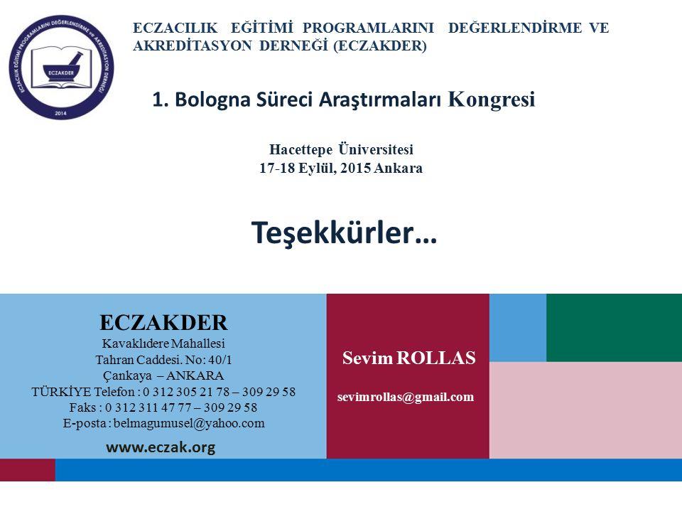 1. Bologna Süreci Araştırmaları Kongresi Hacettepe Üniversitesi 17-18 Eylül, 2015 Ankara ECZACILIK EĞİTİMİ PROGRAMLARINI DEĞERLENDİRME VE AKREDİTASYON