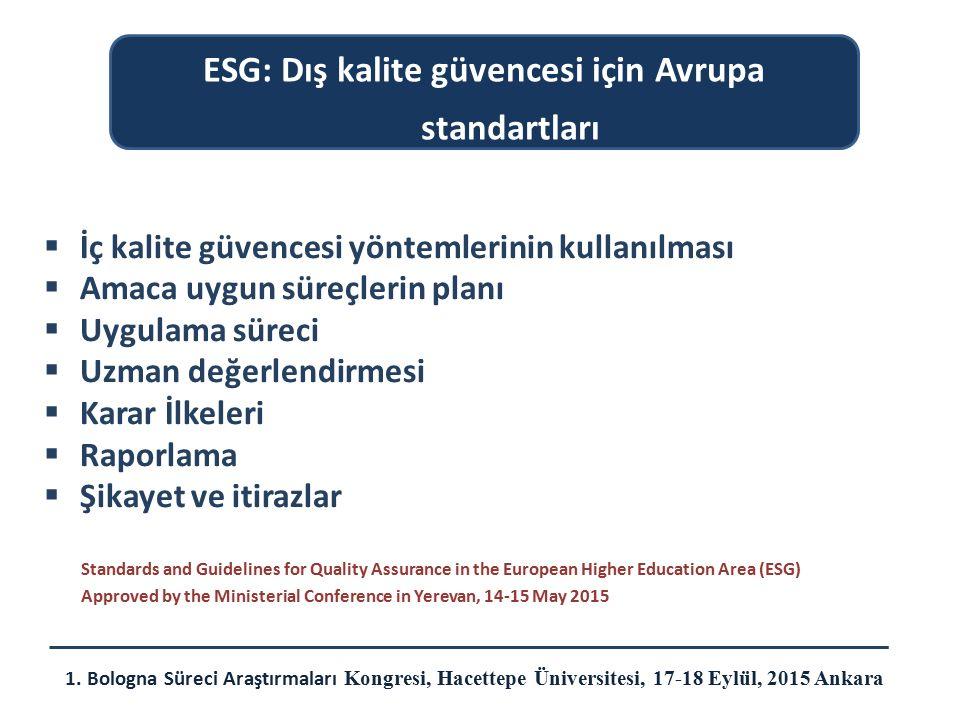  Kalite güvencesine yönelik faaliyetler, politika ve süreçler  Resmi statü  Bağımsızlık  Tematik analiz  Kaynaklar  İç kalite güvencesi ve profesyonel yönetim  Ajansların döngüsel olarak dışarıdan gözden geçirilmesi Standards and Guidelines for Quality Assurance in the European Higher Education Area (ESG) Approved by the Ministerial Conference in Yerevan, 14-15 May 2015 ESG: Dış kalite güvence ajansları için Avrupa standartları 1.