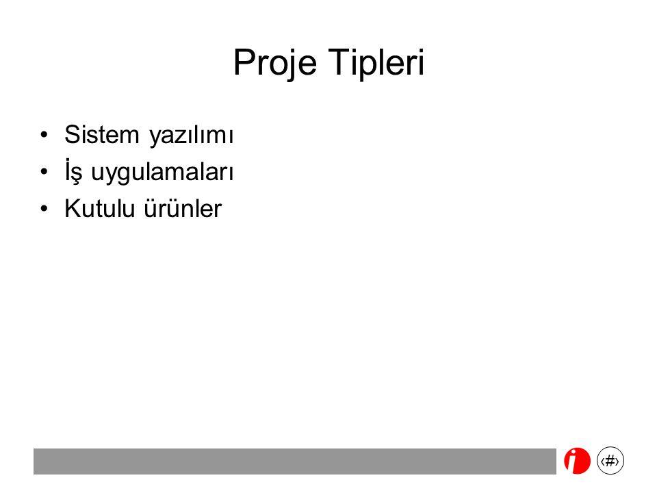 15 Proje Tipleri Sistem yazılımı İş uygulamaları Kutulu ürünler