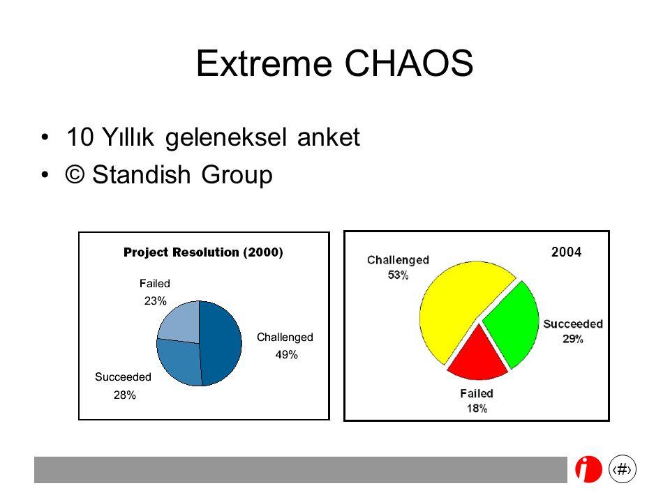 4 Extreme CHAOS 10 Yıllık geleneksel anket © Standish Group 2004