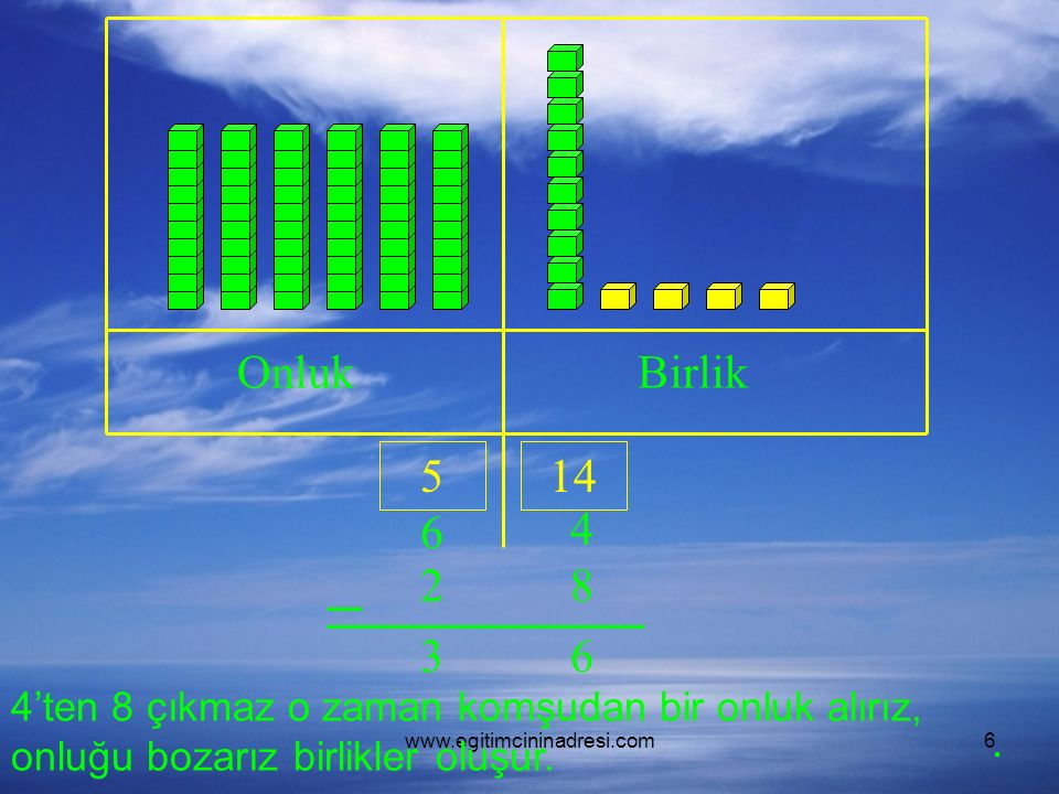 www.egitimcininadresi.com6 OnlukBirlik 6 4 28 4'ten 8 çıkmaz o zaman komşudan bir onluk alırız, onluğu bozarız birlikler oluşur.