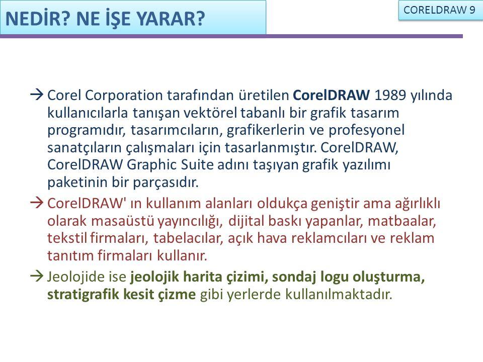 NEDİR? NE İŞE YARAR?  Corel Corporation tarafından üretilen CorelDRAW 1989 yılında kullanıcılarla tanışan vektörel tabanlı bir grafik tasarım program