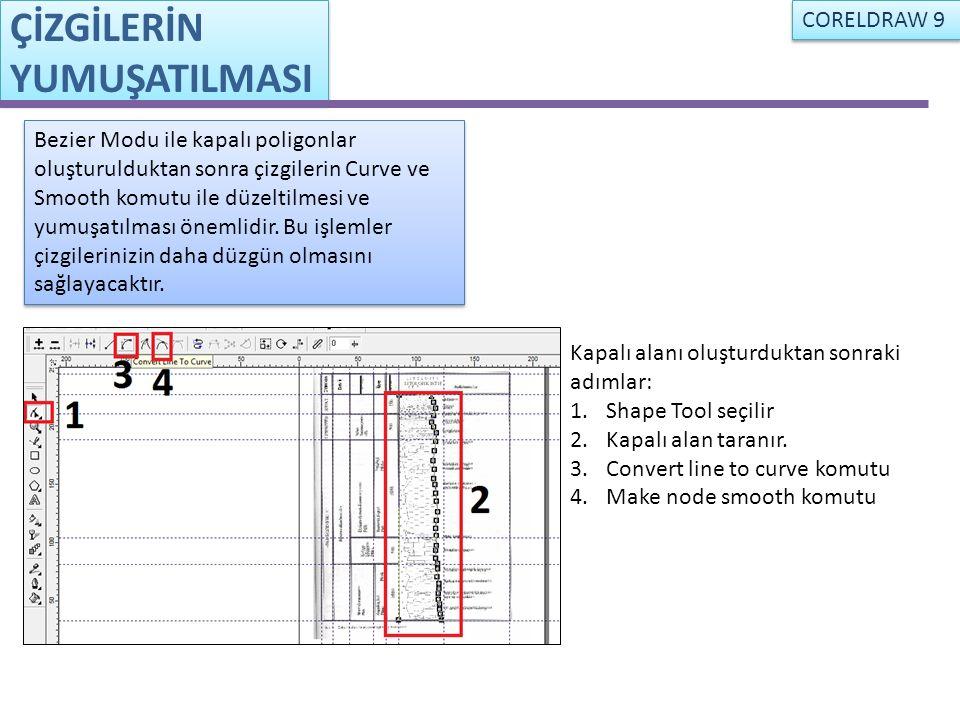 Kapalı alanı oluşturduktan sonraki adımlar: 1.Shape Tool seçilir 2.Kapalı alan taranır. 3.Convert line to curve komutu 4.Make node smooth komutu ÇİZGİ