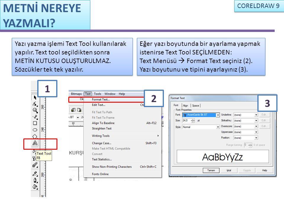 METNİ NEREYE YAZMALI? Yazı yazma işlemi Text Tool kullanılarak yapılır. Text tool seçildikten sonra METİN KUTUSU OLUŞTURULMAZ. Sözcükler tek tek yazıl