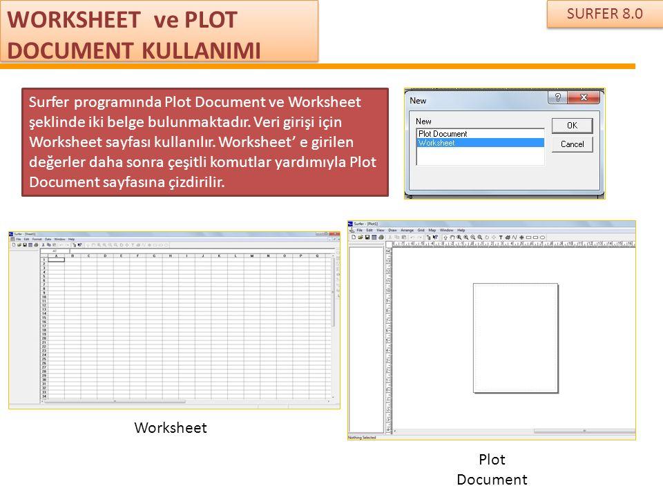SURFER 8.0 WORKSHEET ve PLOT DOCUMENT KULLANIMI Surfer programında Plot Document ve Worksheet şeklinde iki belge bulunmaktadır. Veri girişi için Works